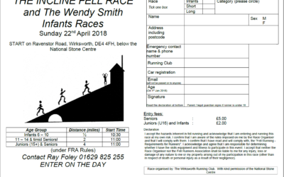 Incline Race 22nd April 2018 entry form released